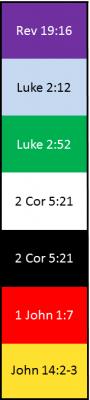 7 Color Jesus Strip
